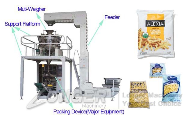 Multi-head Weigher Machine For Sachets|Chips Snack Weighing Packaging Machine LGTCLB-420