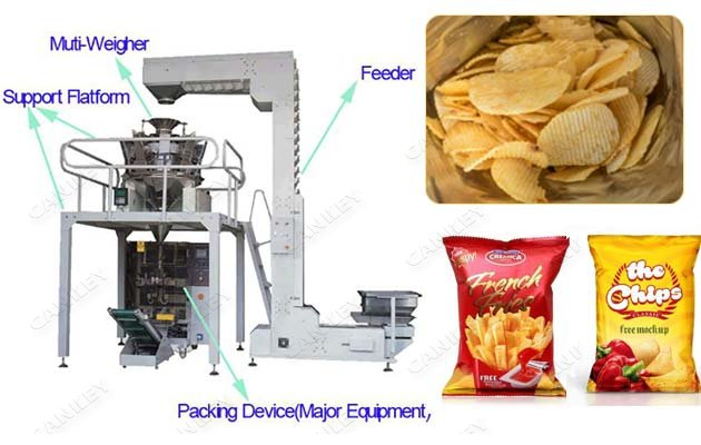 Multi-head Chips Snack Weighing Packaging Machine