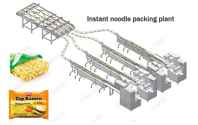 Automatic Instant Noodles Horizontal Packaging Plant