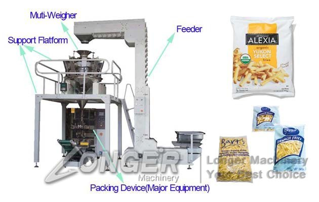 chips snack packaging machine