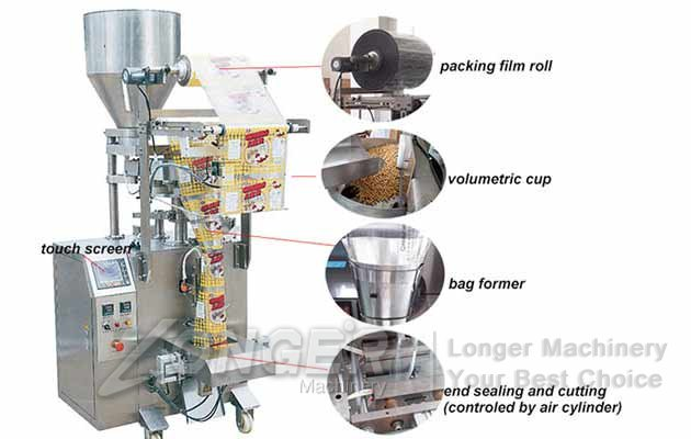 slanty packaging machine price