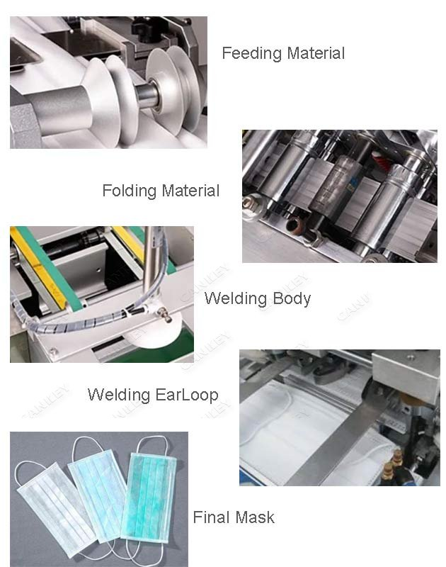 mask production line price